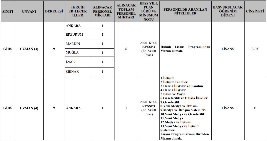 Jandarma Genel Komutanlığı 32 Memur ve 9 Sözleşmeli Personel Alımı Detayları 6