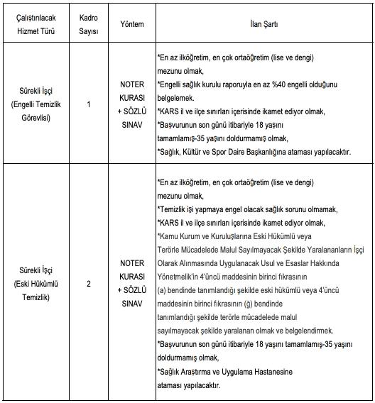 Kafkas Üniversitesi Engelli ve Eski Hükümlü Temizlik Görevlisi Alımı Detayları