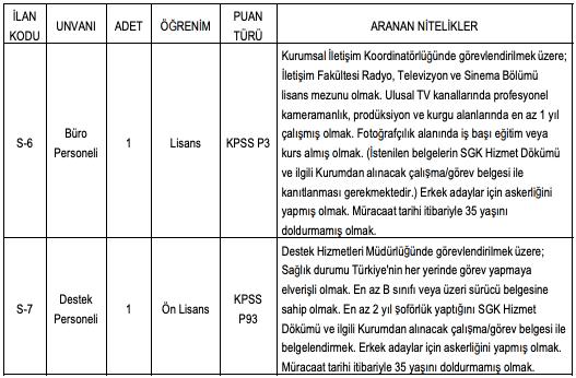 Konya Teknik Üniversitesi KPSS Puanıyla Personel Alımı Detayları