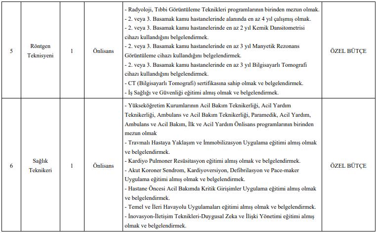 Mersin Üniversitesi 12 Sağlık Personeli Alımı Tablo 2