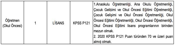 Van Büyükşehir Belediyesi 112 Memur ve Zabıta Memuru Alımı Detayları 3