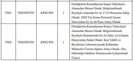 Alanya Alaaddin Keykubat Üniversitesi 15 Personel Alımı Tablo 3