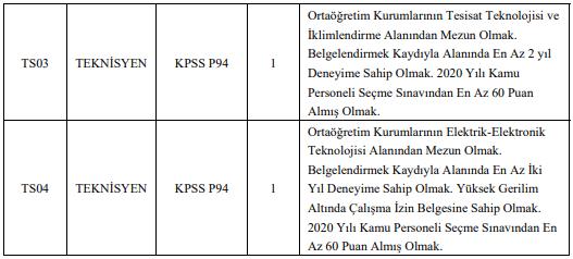 Alanya Alaaddin Keykubat Üniversitesi 15 Personel Alımı Tablo 4