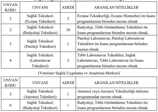 Hatay Mustafa Kemal Üniversitesi 19 Sağlık Personeli Alımı Detayları