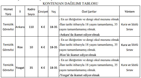 Adalet Bakanlığı En Az İlköğretim Mezunu 155 Temizlik Görevlisi Alımı Detayları