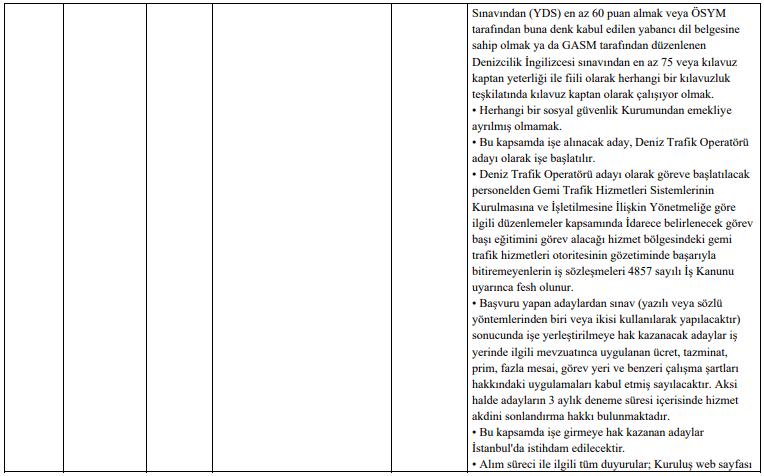 Kıyı Emniyeti Genel Müdürlüğü 36 Kamu Personeli Alımı Tablo 2