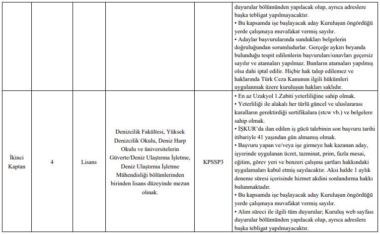Kıyı Emniyeti Genel Müdürlüğü 36 Kamu Personeli Alımı Tablo 3
