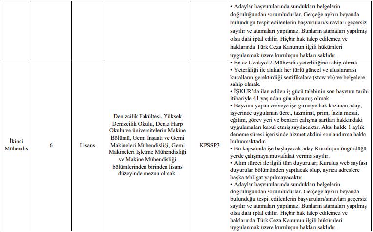Kıyı Emniyeti Genel Müdürlüğü 36 Kamu Personeli Alımı Tablo 4