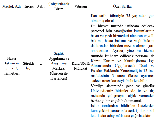 Mersin Üniversitesi 7 Hasta ve Yaşlı Bakım Elemanı Alımı Detayları