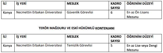 Necmettin Erbakan Üniversitesi 6 Güvenlik Görevlisi ve 5 Temizlik Görevlisi Alımı Tablo 1
