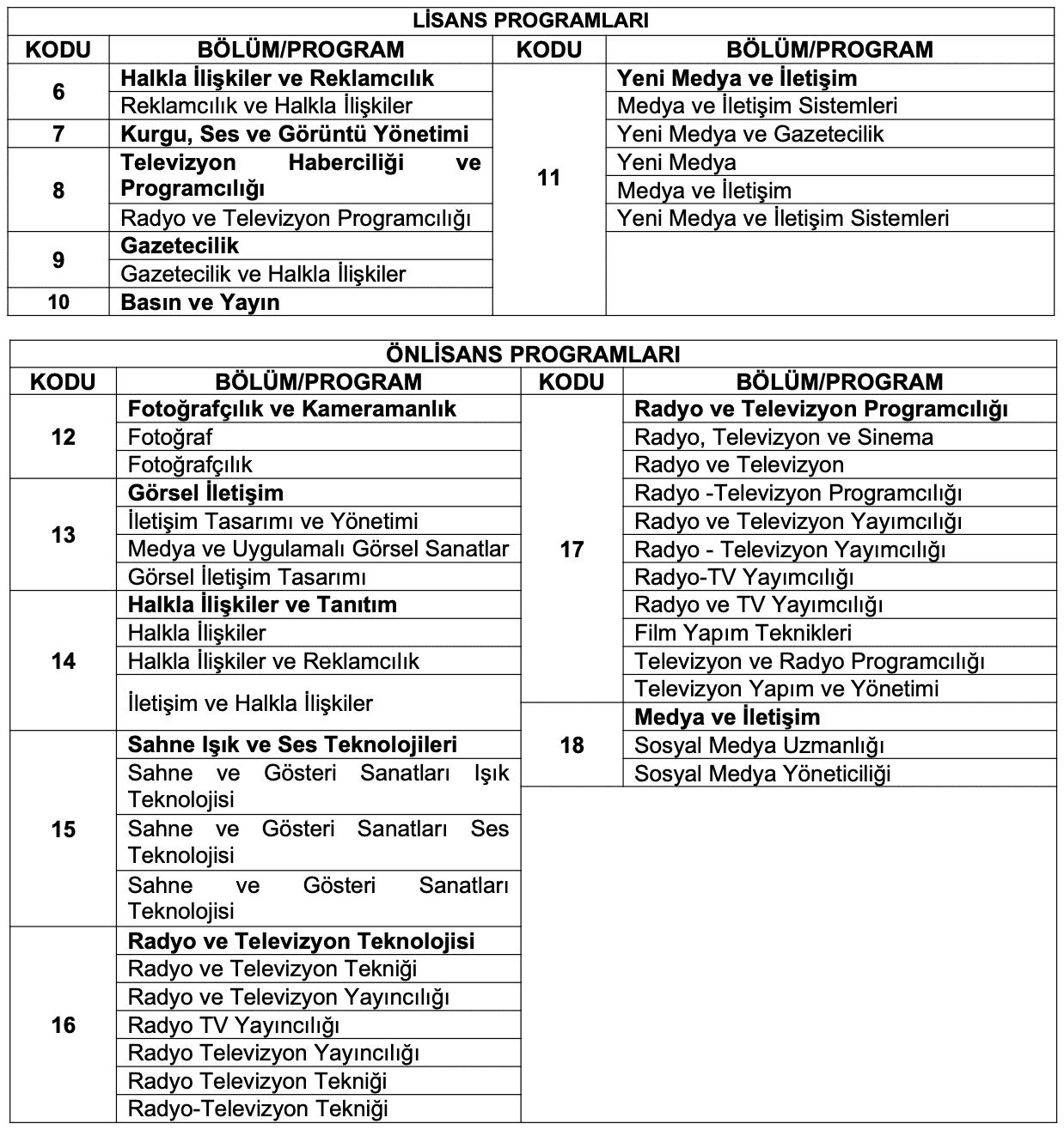 Diyanet İşleri Başkanlığı Lisans ve Önlisans Mezunu 30 Kamu Personeli Alımı Yapacak!